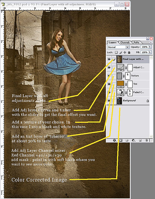 Photoshop Diagram on Lighting Essentials