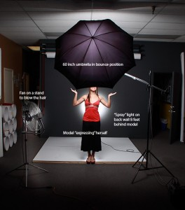 Notice the careful placement of the umbrella so it is in the center between the camera and the backlight.