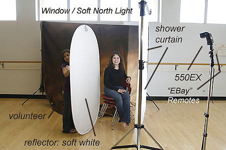 You can see the bright north sky light coming in above the set : lighting for headshots - azcodes.com