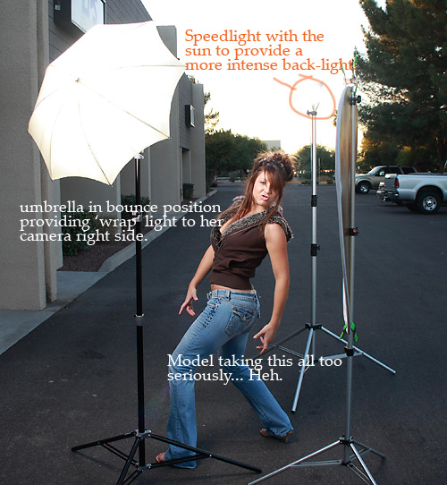 Creating a faux natural backlight for a portrait on Lighting Essentials