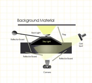 Lighting Diagram for the Catalog shoot.