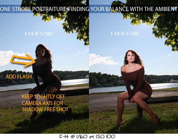 Finding your ambient exposure first can make shooting a flash portrait much easier.