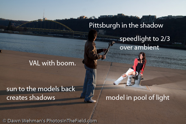 Beating the ambient sun and providing a pool of light for the model was Dawn's approach here